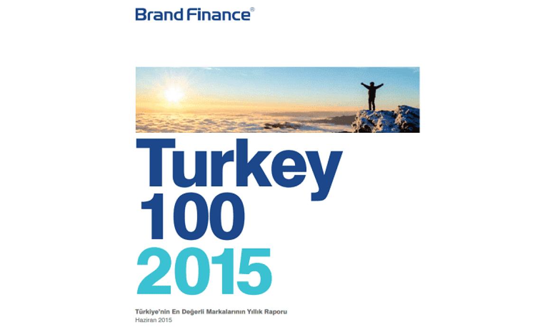 International Brand Valuation Consultancy