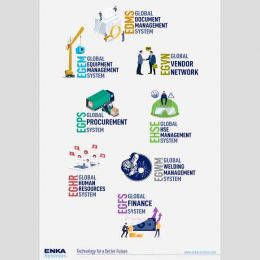 ENKA Systems Software Solutions